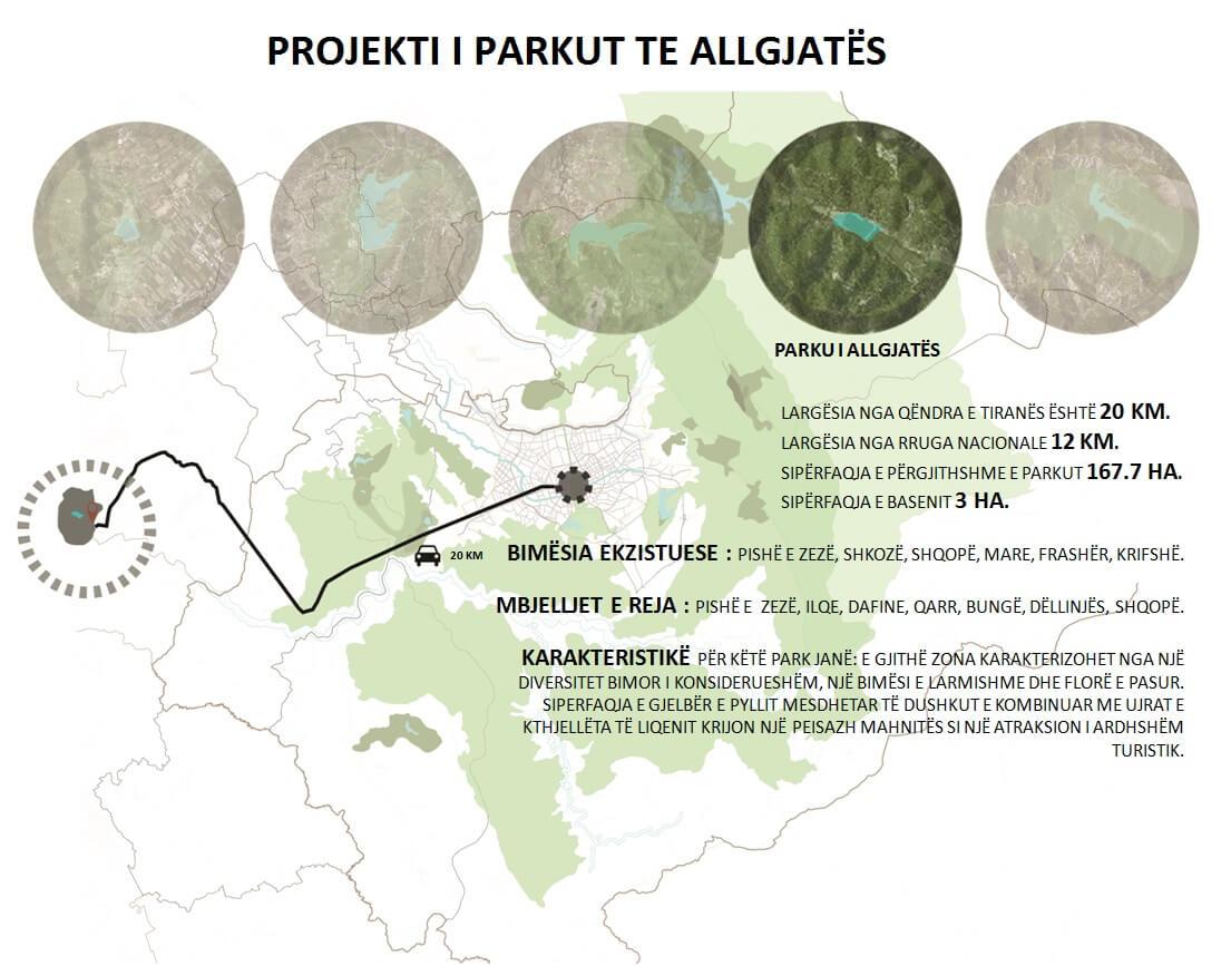 Parku i Allgjates