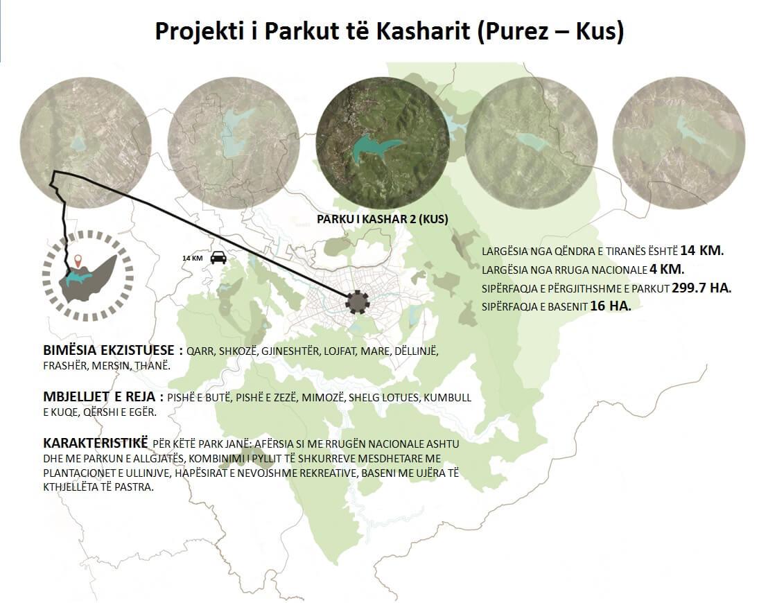 Parku i Kasharit (Purez – Kus)